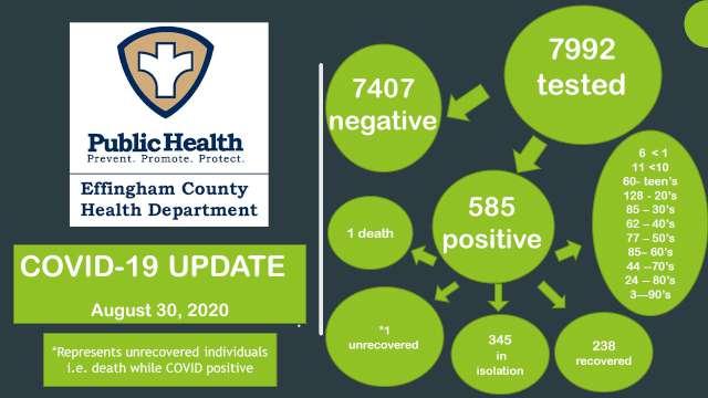Chautauqua County reports 36 new cases of COVID-19